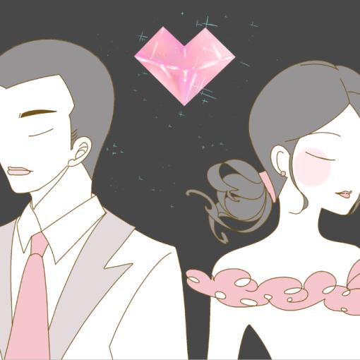 恋爱误区探测器